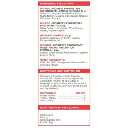 ARF Nutrition info